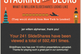 SlideShare heeft nu 10 miljoen presentaties – perfect kanaal voor contentmarketing