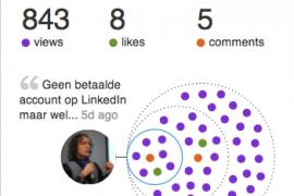 Overzicht bereik statusupdates weer terug op LinkedIn