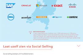 De tien meest uitblinkende Social Selling merken van Nederland