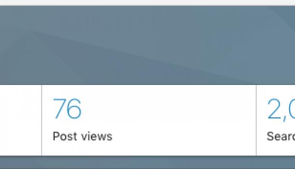 Meten of je LinkedIn profiel het wel goed doet